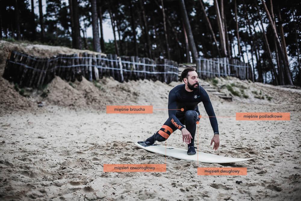 zdjęcie surfera prezentujące kluczowe mięśnie wykorzystywane w surfingu